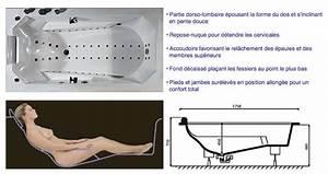 Baignoire Douche Dimension : choisir sa baignoire baln o dossier ~ Premium-room.com Idées de Décoration