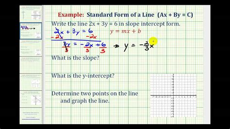 ex 1 given linear equation in standard form write in slope intercept form to graph youtube