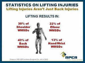 Free Back Safety Training Resources