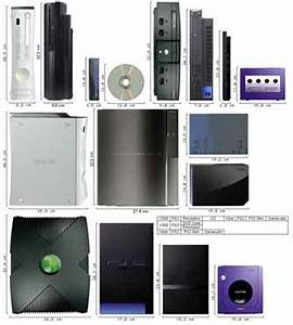 Console size comparison Xbox 360, Playstation 3, Wii and more