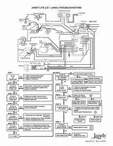 Jandy Lite2 Low Nox Troubleshooting Guide