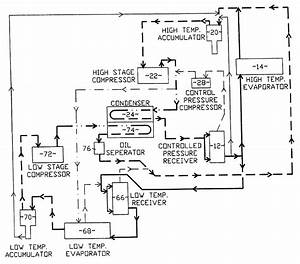 Refrigeration  Refrigeration King Valve Diagram