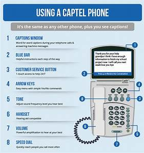 How To Use Captions On Captioned Telephones For Hearing