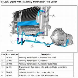 Transmission Lines - Ford F150 Forum