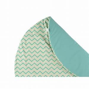 Tapis De Sol Pour Tipi : tapis apache zig zag vert pour tipi nobodinoz ~ Teatrodelosmanantiales.com Idées de Décoration