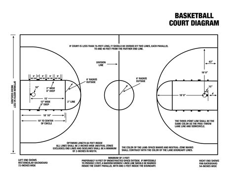 Half Court Basketball Dimensions For A Backyard by Tips To Make Your Own Basketball Court Stencils Layouts