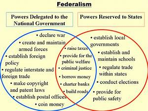 Difference Between Federal and National Government ...