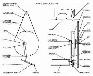 Make A  U0026 39 New U0026 39  Foot-powered Sewing Machine - Do It Yourself