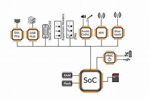 Wiring Database 2020  30 In A N        Diagram  The Arrows