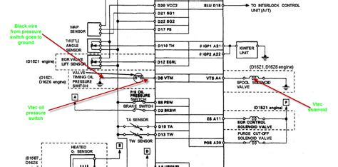 how do i wire the engine computer to the vtec solenoid in