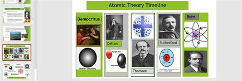 Atomic Theory Timeline Payhip