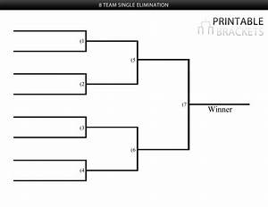 pin 32 man bracket double elimination With 8 team bracket template