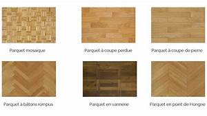 Un sol en parquet quels types de pose viving for Type parquet