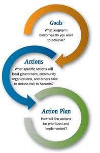 Goals and Action Plan Examples