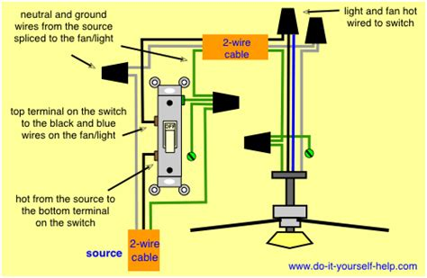 Wiring Diagram For Hunter Fan With Four Wires