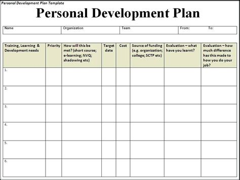 Personal Trainer Templates Free by Personal Plan Template Fffweb Info