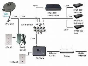 Directv Genie Wiring Diagram Download