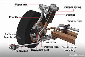 How To Replace Suspension Springs