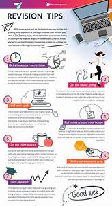 The Training Room U2019s Revision Tips To Help You Achieve