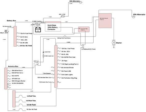 echlin solenoid 36 volt wiring diagram wiring library