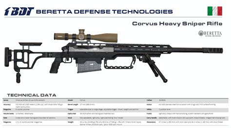 Corvus Heavy Sniper Rifle