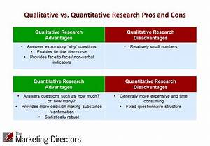 Quantitative vs. Qualitative Research: The Great Debate ...