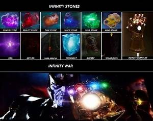 A Visual Guide To Marvel's 'INFINITY STONES' & 'INFINITY ...