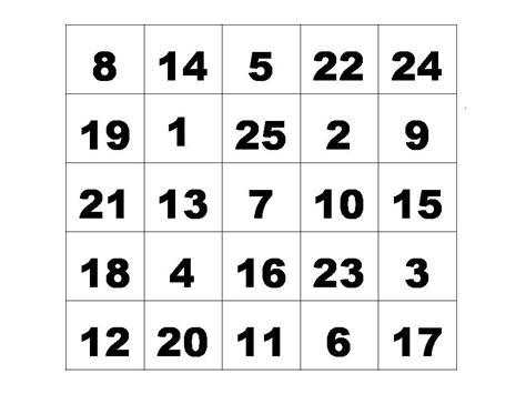 как придумал таблица умножения пифагора