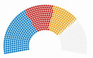 How To Create A Parliament Chart In Flourish