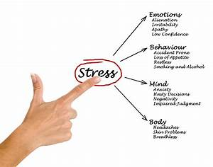 Anxiety Relief And Support In Folsom And Sacramento