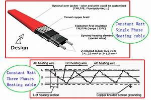 Rdp Constant Wattage Power Parallel Heat Tracing Cable