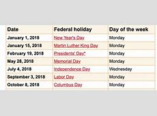 Federal Holiday Schedule Special Days of the Month