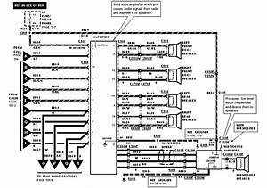 Need Schematics For Autoradio Repair  Mercury Villager