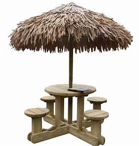 Parasol En Paille : choisir un parasol exotique le jardin des tropiques ~ Teatrodelosmanantiales.com Idées de Décoration