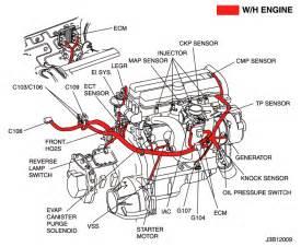 similiar 2006 suzuki forenza starter location keywords 2000 daewoo nubira engine diagram 2000 daewoo nubira engine diagram