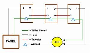 4 Way Switch Confusion - Electrical