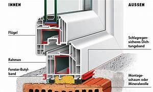 Fensterrahmen Abdichten Innen : fenster einbauen ~ Lizthompson.info Haus und Dekorationen