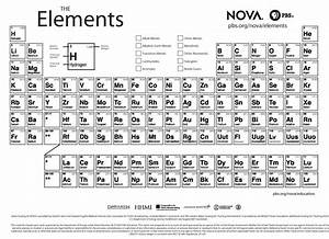 Printable Periodic Table Of Elements With Names Black And ...