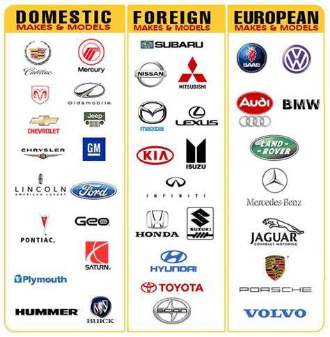 world  cars brand logos  cars