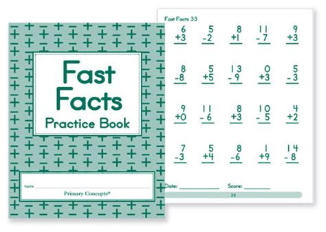 fast facts practice books 20 primary concepts dealer
