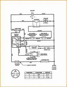 John Deere 145 Wiring Diagram