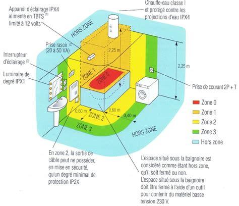 comment cuisiner courgette spaghetti electricite salle de bains 28 images schema electrique