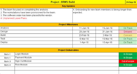 project status report template  downloads  samples