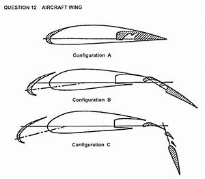 The Attached Diagram Shows An Aircraft Wing In Dif