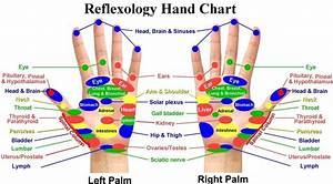 Reflexology U2026 What Is It  Benefits U2026   U2013 Ritajethani81
