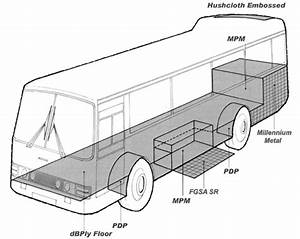 Wiring Diagram Ac Bus