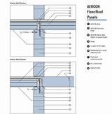 Cased opening cinder block conduit penetration
