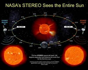 STEREO Satellites Recorded 8 CME's Over Two-Day Period – 8 ...