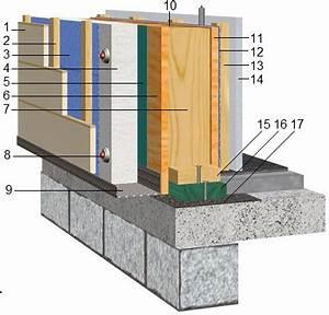 Epaisseur Mur Ossature Bois : maison en ossature bois bbc descriptif sommaire de ~ Melissatoandfro.com Idées de Décoration