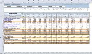 Steuerklasse 6 Berechnen : liquidit tsplanung beispiel und markt berblick ~ Themetempest.com Abrechnung